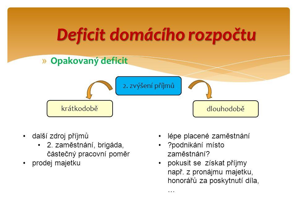 » Opakovaný deficit Deficit domácího rozpočtu 2.