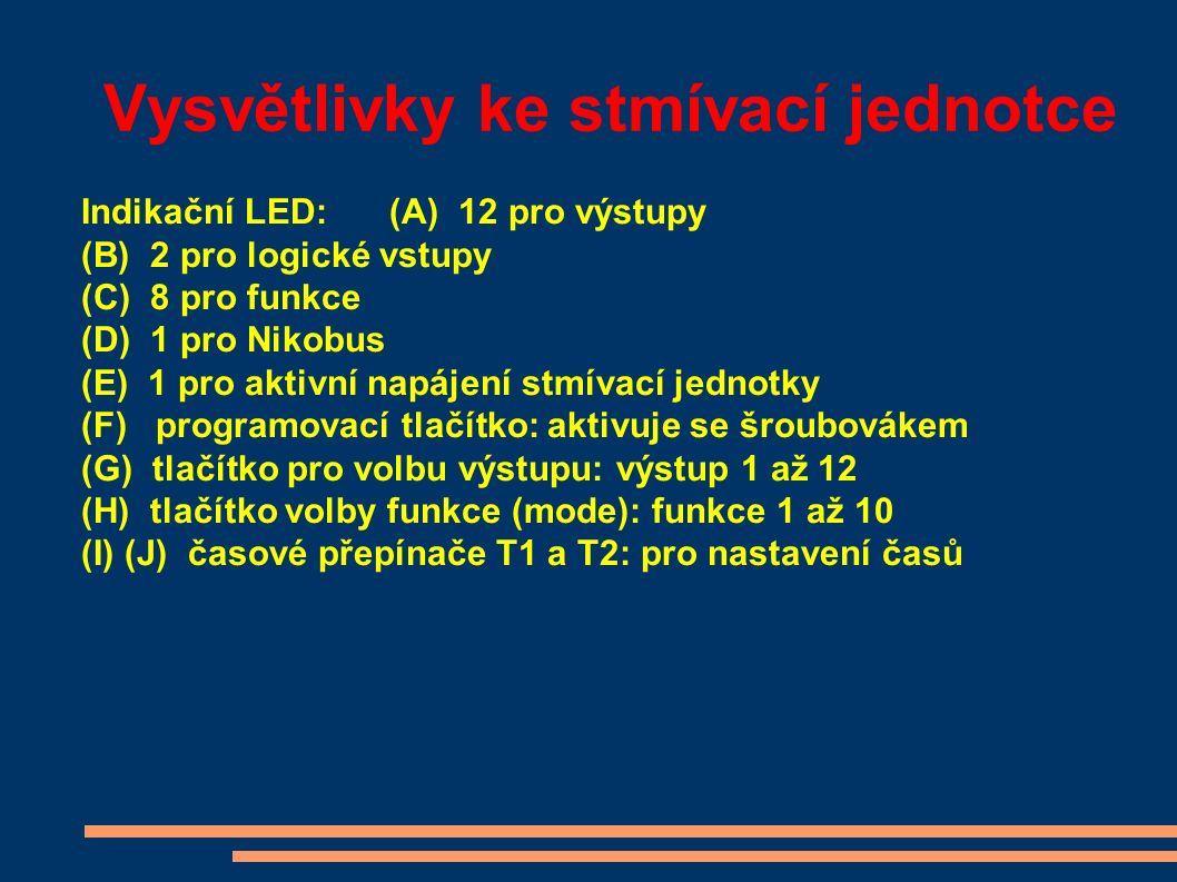 Vysvětlivky ke stmívací jednotce Indikační LED:(A) 12 pro výstupy (B) 2 pro logické vstupy (C) 8 pro funkce (D) 1 pro Nikobus (E) 1 pro aktivní napájení stmívací jednotky (F) programovací tlačítko: aktivuje se šroubovákem (G) tlačítko pro volbu výstupu: výstup 1 až 12 (H) tlačítko volby funkce (mode): funkce 1 až 10 (I) (J) časové přepínače T1 a T2: pro nastavení časů