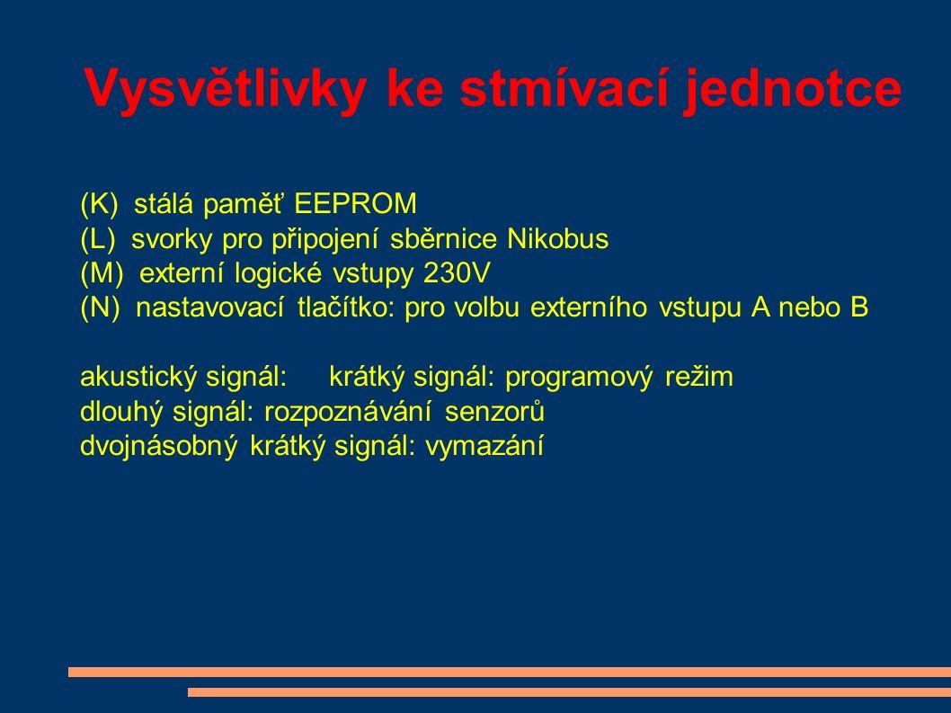 Vysvětlivky ke stmívací jednotce (K) stálá paměť EEPROM (L) svorky pro připojení sběrnice Nikobus (M) externí logické vstupy 230V (N) nastavovací tlač