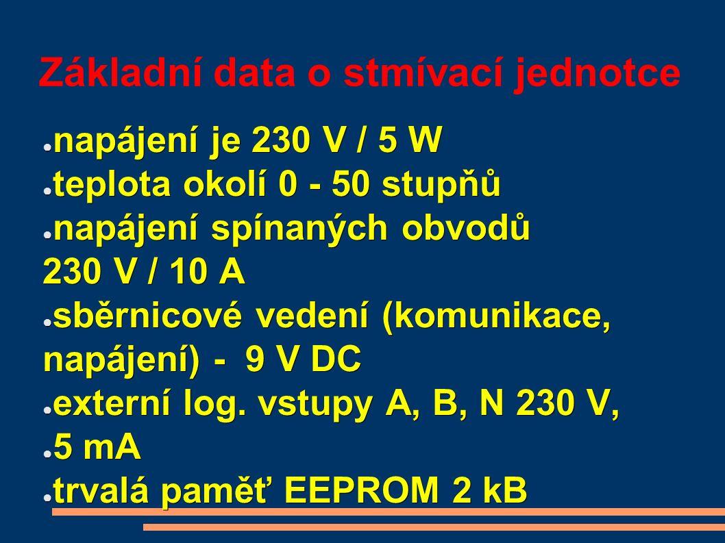 Základní data o stmívací jednotce ● napájení je 230 V / 5 W ● teplota okolí 0 - 50 stupňů ● napájení spínaných obvodů 230 V / 10 A ● sběrnicové vedení (komunikace, napájení) - 9 V DC ● externí log.