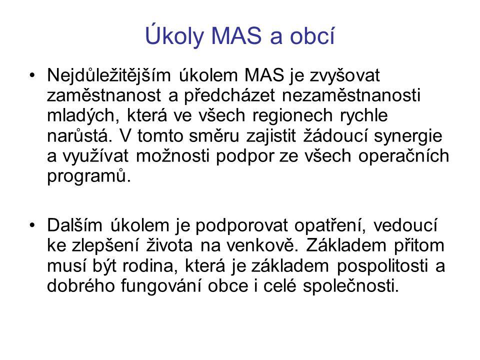 Aktivní politika zaměstnanosti a sociální podnikání I Již v tomto období se některé MAS a obce (viz Výběr projektů místních akčních skupin v rámci OPLZZ v období 2007-2013 na http://www.spov.org/data/files/priloha2.doc) věnovaly přípravě školení, cíleného na konkrétní volné pracovní pozice v jejich území.
