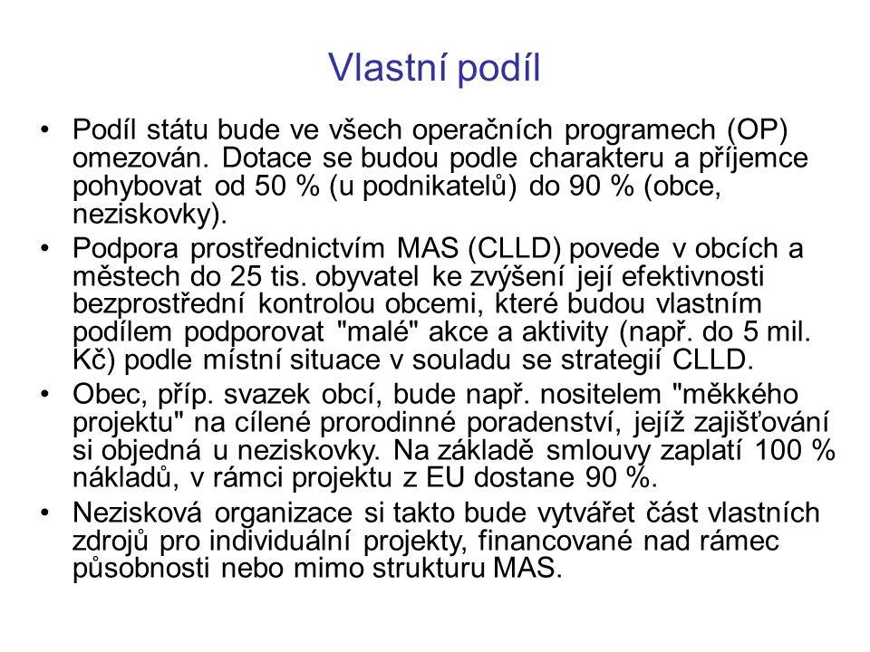 Vlastní podíl Podíl státu bude ve všech operačních programech (OP) omezován.
