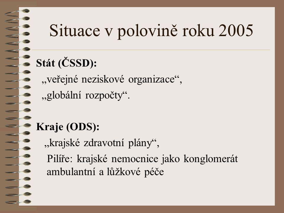 """Situace v polovině roku 2005 Stát (ČSSD): """"veřejné neziskové organizace , """"globální rozpočty ."""
