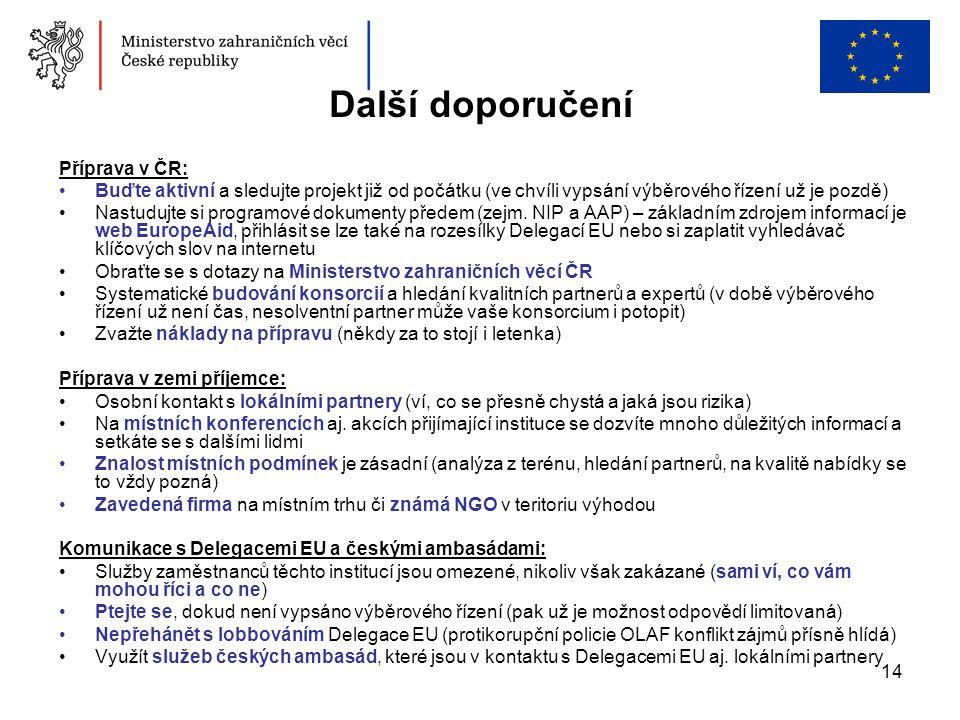 14 Další doporučení Příprava v ČR: Buďte aktivní a sledujte projekt již od počátku (ve chvíli vypsání výběrového řízení už je pozdě) Nastudujte si programové dokumenty předem (zejm.