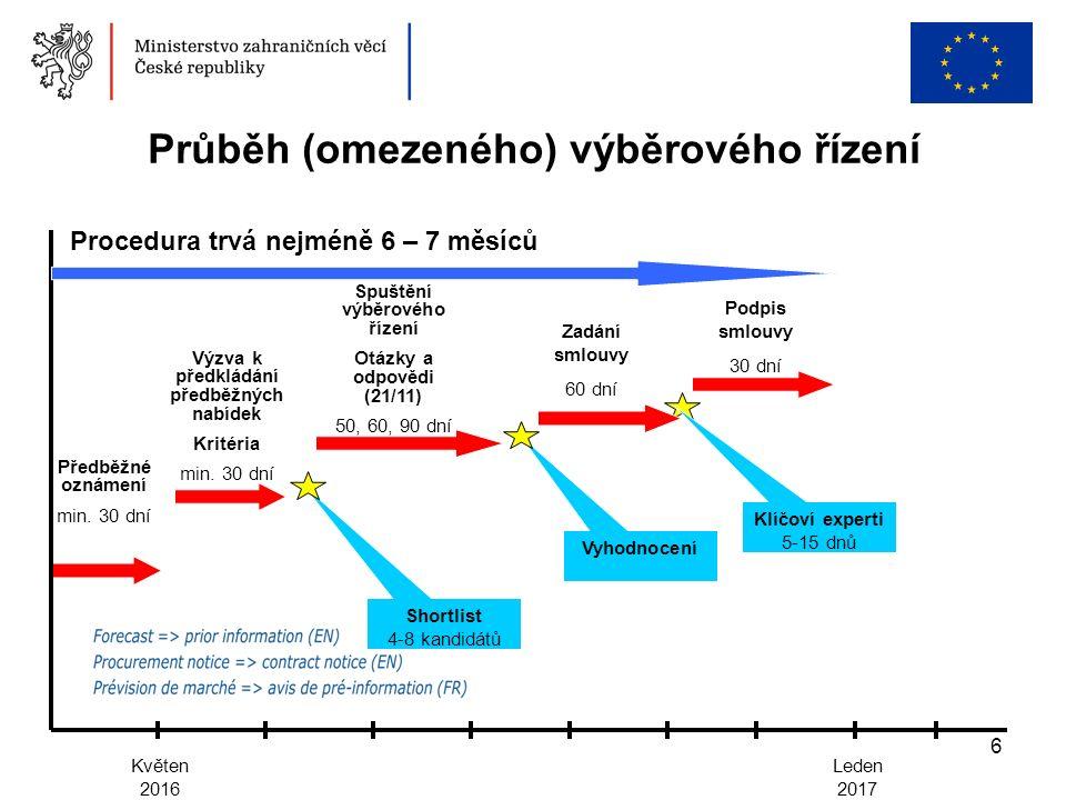 6 Průběh (omezeného) výběrového řízení Květen 2016 Leden 2017 Procedura trvá nejméně 6 – 7 měsíců Klíčoví experti 5-15 dnů Předběžné oznámení min.