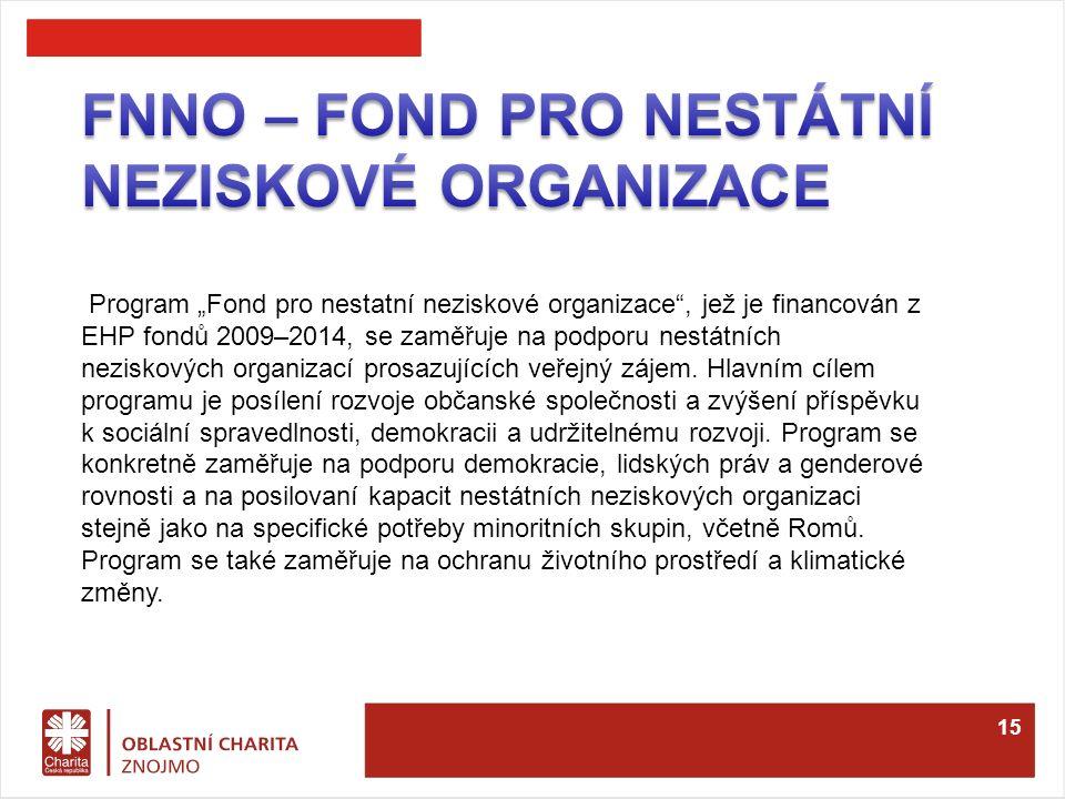 """15 Program """"Fond pro nestatní neziskové organizace , jež je financován z EHP fondů 2009–2014, se zaměřuje na podporu nestátních neziskových organizací prosazujících veřejný zájem."""