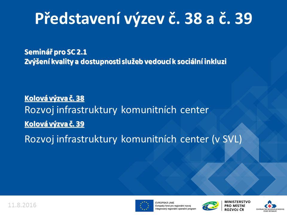 Centrum pro regionální rozvoj České republiky, U Nákladového nádraží 3144/4, 130 00 Praha 3 Děkuji za pozornost.