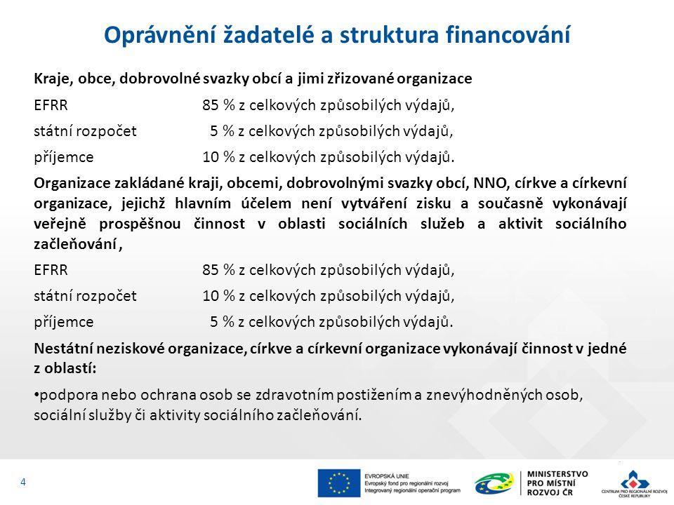 Minimální výše celkových způsobilých výdajů na jeden projekt: 500 000 Kč.