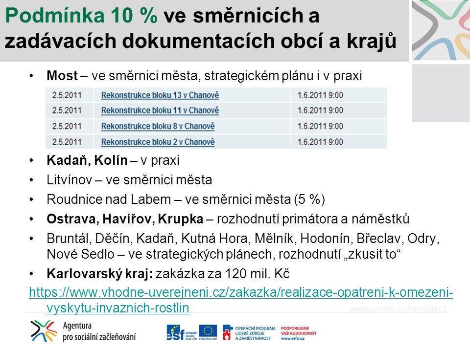 Podmínka 10 % ve směrnicích a zadávacích dokumentacích obcí a krajů Most – ve směrnici města, strategickém plánu i v praxi Kadaň, Kolín – v praxi Litv