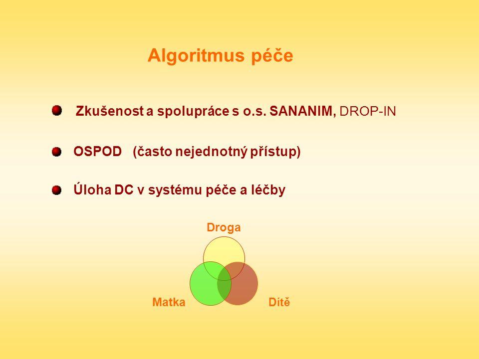 Algoritmus péče Zkušenost a spolupráce s o.s. SANANIM, DROP-IN OSPOD (často nejednotný přístup) Úloha DC v systému péče a léčby Droga DítěMatka