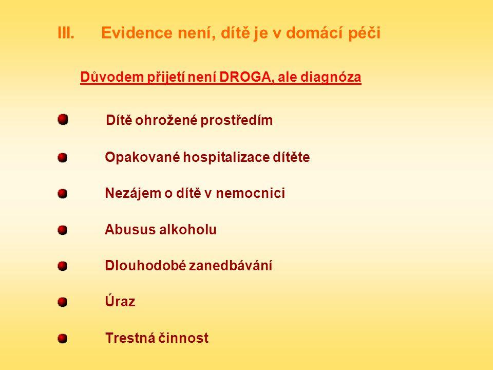 III.Evidence není, dítě je v domácí péči Důvodem přijetí není DROGA, ale diagnóza Dítě ohrožené prostředím Opakované hospitalizace dítěte Nezájem o dí