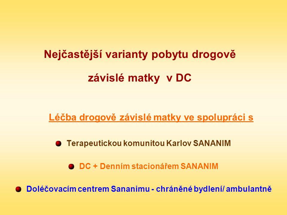 Nejčastější varianty pobytu drogově závislé matky v DC Léčba drogově závislé matky ve spolupráci s Terapeutickou komunitou Karlov SANANIM DC + Denním