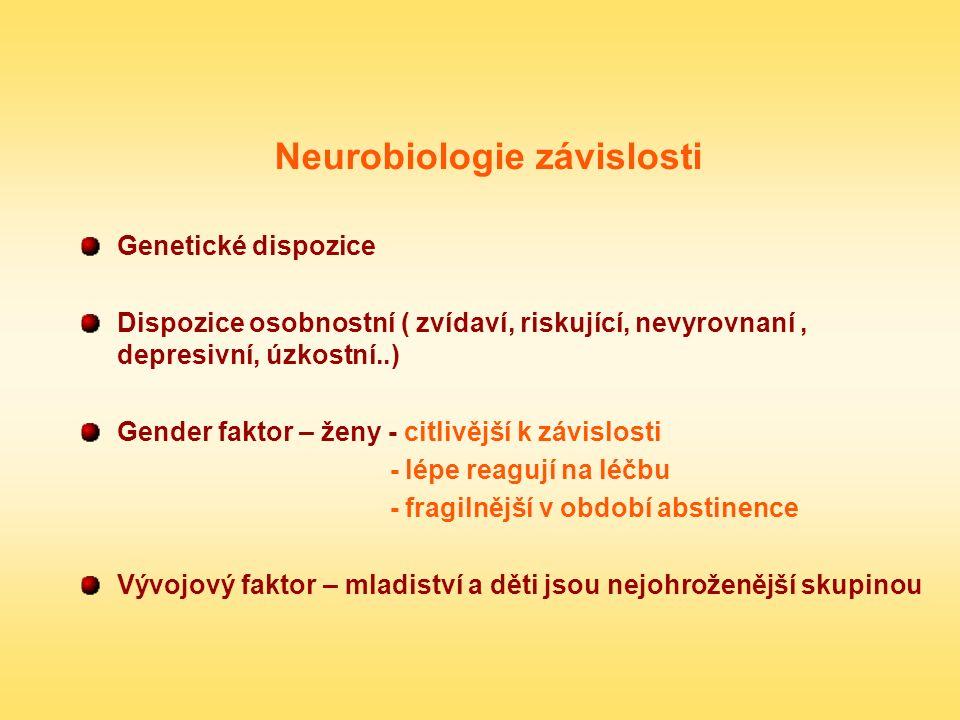 Neurobiologie závislosti Genetické dispozice Dispozice osobnostní ( zvídaví, riskující, nevyrovnaní, depresivní, úzkostní..) Gender faktor – ženy - ci