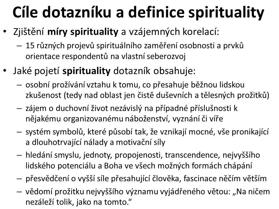 Cíle dotazníku a definice spirituality Zjištění míry spirituality a vzájemných korelací: – 15 různých projevů spirituálního zaměření osobnosti a prvků
