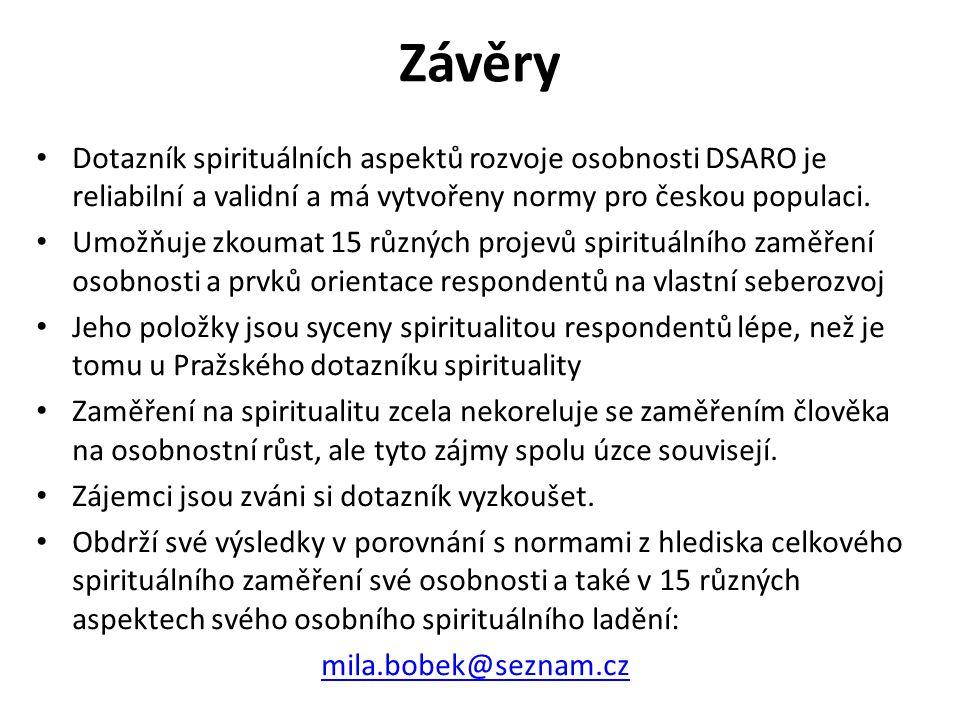 Závěry Dotazník spirituálních aspektů rozvoje osobnosti DSARO je reliabilní a validní a má vytvořeny normy pro českou populaci. Umožňuje zkoumat 15 rů