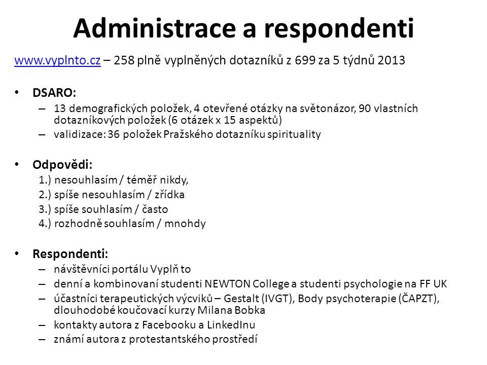Administrace a respondenti www.vyplnto.czwww.vyplnto.cz – 258 plně vyplněných dotazníků z 699 za 5 týdnů 2013 DSARO: – 13 demografických položek, 4 ot
