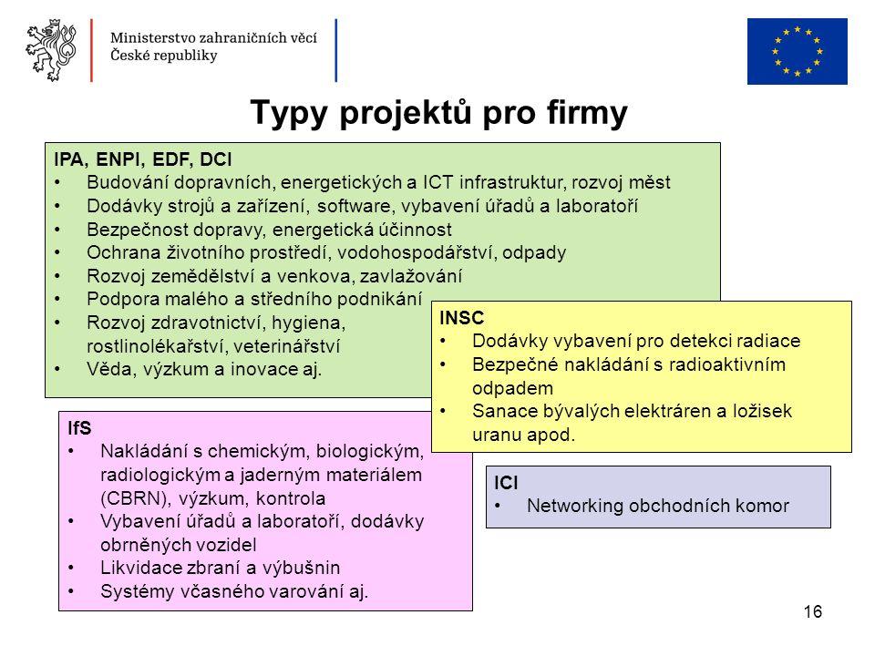 16 Typy projektů pro firmy IPA, ENPI, EDF, DCI Budování dopravních, energetických a ICT infrastruktur, rozvoj měst Dodávky strojů a zařízení, software