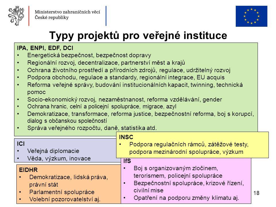 EIDHR Demokratizace, lidská práva, právní stát Parlamentní spolupráce Volební pozorovatelství aj. 18 Typy projektů pro veřejné instituce IPA, ENPI, ED