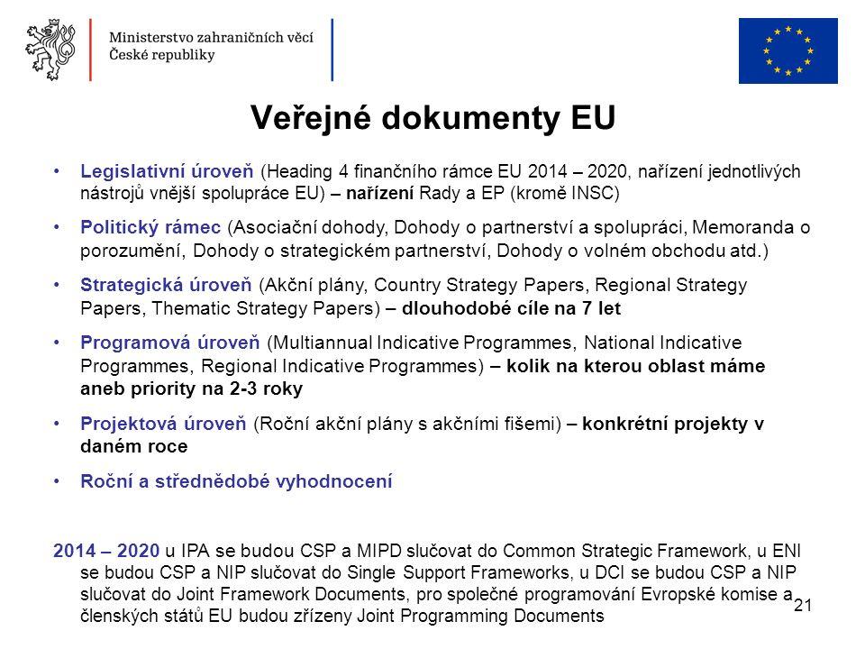 21 Veřejné dokumenty EU Legislativní úroveň (Heading 4 finančního rámce EU 2014 – 2020, nařízení jednotlivých nástrojů vnější spolupráce EU) – nařízen