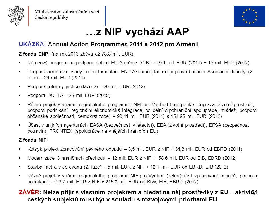 24 …z NIP vychází AAP UKÁZKA: Annual Action Programmes 2011 a 2012 pro Arménii Z fondu ENPI (na rok 2013 zbývá až 73,3 mil. EUR): Rámcový program na p