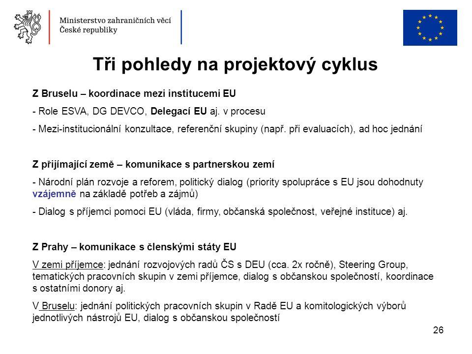 26 Tři pohledy na projektový cyklus Z Bruselu – koordinace mezi institucemi EU - Role ESVA, DG DEVCO, Delegací EU aj. v procesu - Mezi-institucionální
