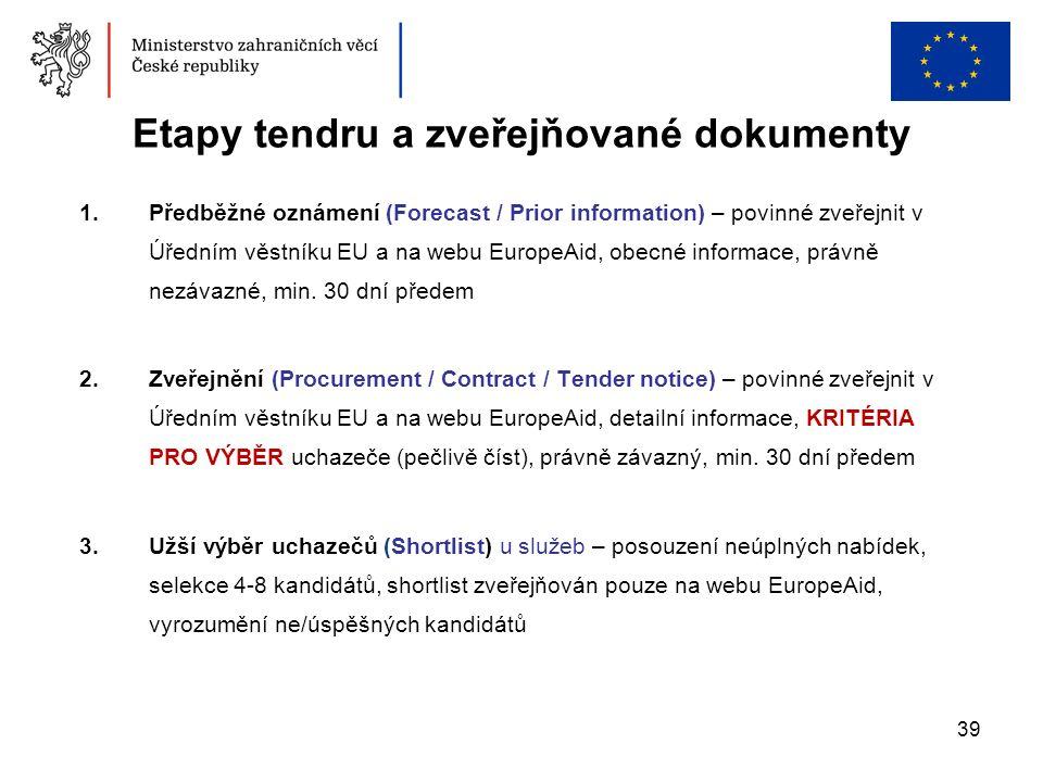 39 Etapy tendru a zveřejňované dokumenty 1.Předběžné oznámení (Forecast / Prior information) – povinné zveřejnit v Úředním věstníku EU a na webu Europ