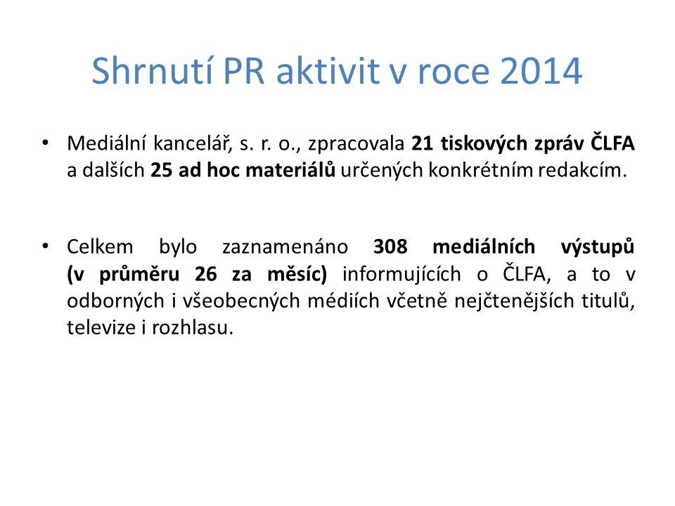 Shrnutí PR aktivit v roce 2014 Mediální kancelář, s. r. o., zpracovala 21 tiskových zpráv ČLFA a dalších 25 ad hoc materiálů určených konkrétním redak