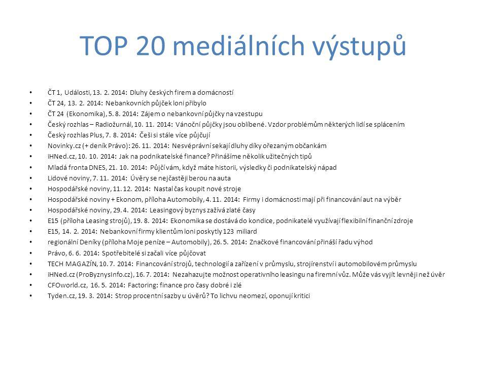TOP 20 mediálních výstupů ČT 1, Události, 13. 2. 2014: Dluhy českých firem a domácností ČT 24, 13. 2. 2014: Nebankovních půjček loni přibylo ČT 24 (Ek
