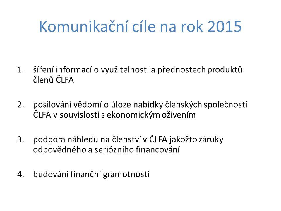 Komunikační cíle na rok 2015 1.šíření informací o využitelnosti a přednostech produktů členů ČLFA 2.posilování vědomí o úloze nabídky členských společností ČLFA v souvislosti s ekonomickým oživením 3.podpora náhledu na členství v ČLFA jakožto záruky odpovědného a seriózního financování 4.budování finanční gramotnosti