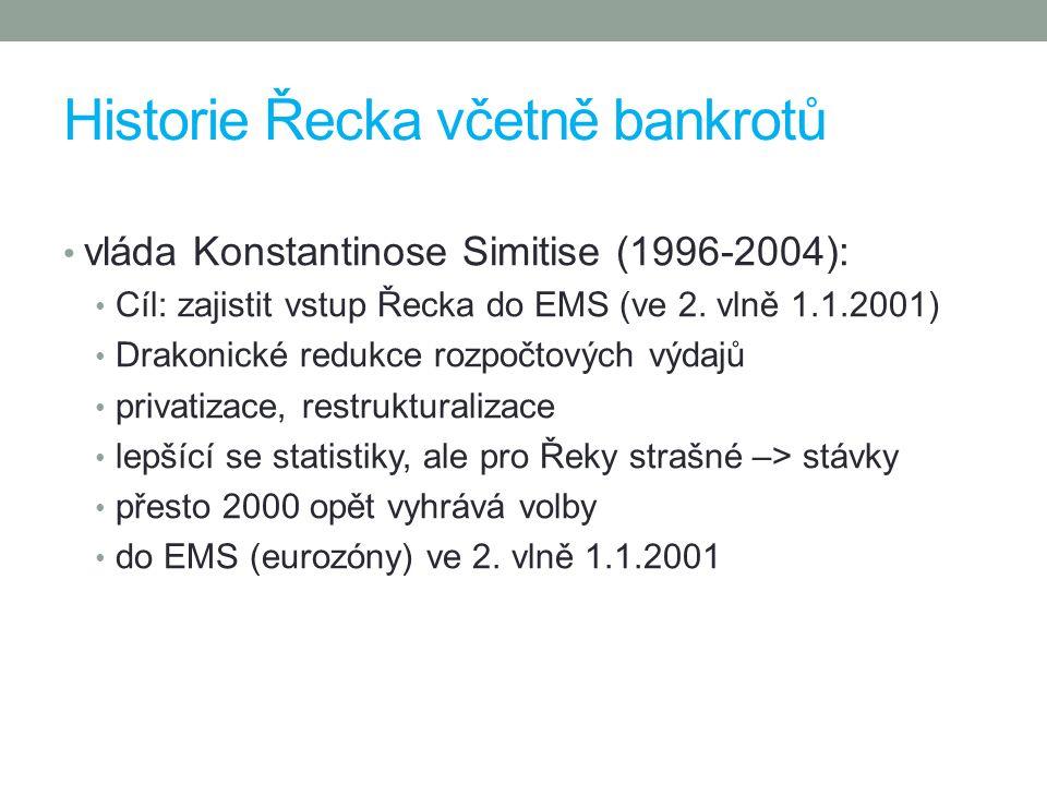 Historie Řecka včetně bankrotů vláda Konstantinose Simitise (1996-2004): Cíl: zajistit vstup Řecka do EMS (ve 2. vlně 1.1.2001) Drakonické redukce roz