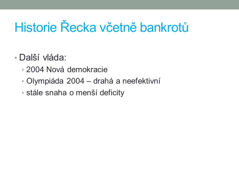 Historie Řecka včetně bankrotů Další vláda: 2004 Nová demokracie Olympiáda 2004 – drahá a neefektivní stále snaha o menší deficity