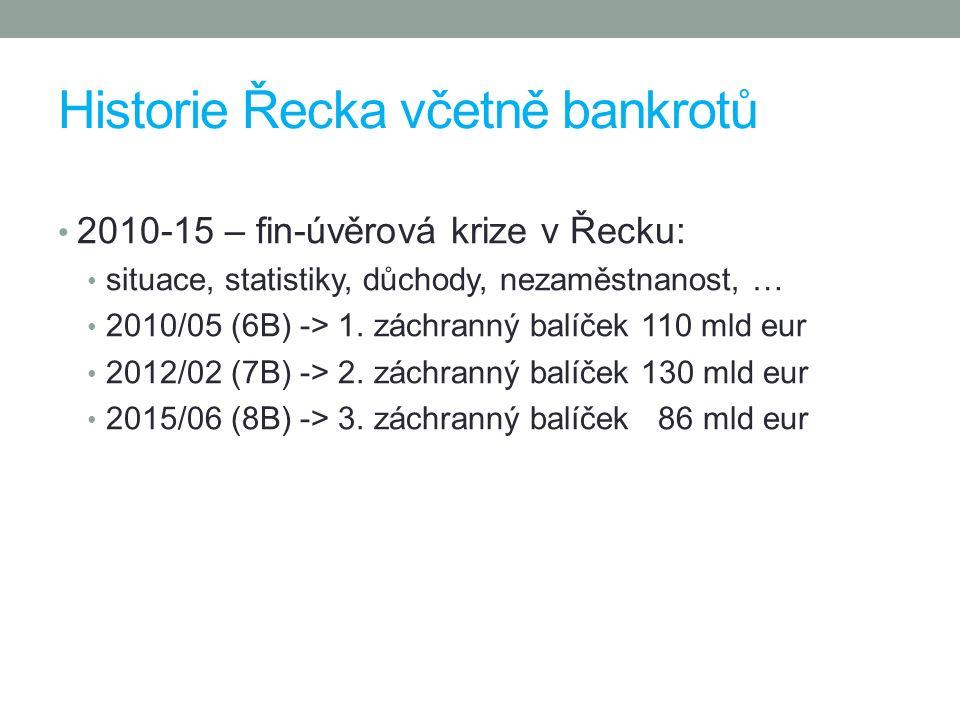 Historie Řecka včetně bankrotů 2010-15 – fin-úvěrová krize v Řecku: situace, statistiky, důchody, nezaměstnanost, … 2010/05 (6B) -> 1. záchranný balíč