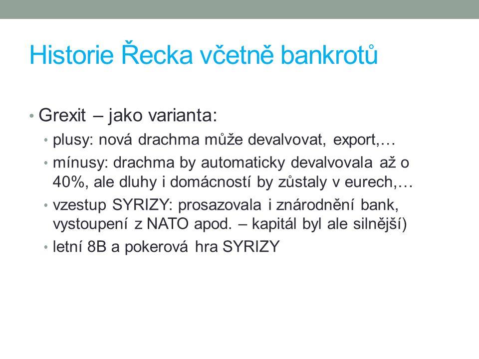 Historie Řecka včetně bankrotů Grexit – jako varianta: plusy: nová drachma může devalvovat, export,… mínusy: drachma by automaticky devalvovala až o 4