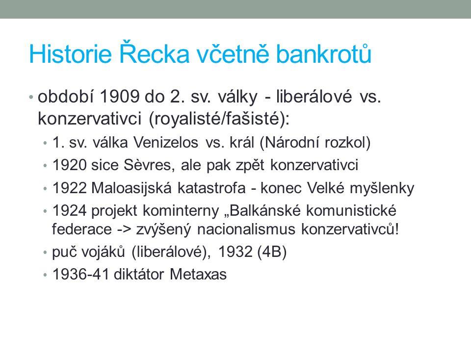 Historie Řecka včetně bankrotů období 1909 do 2. sv. války - liberálové vs. konzervativci (royalisté/fašisté): 1. sv. válka Venizelos vs. král (Národn
