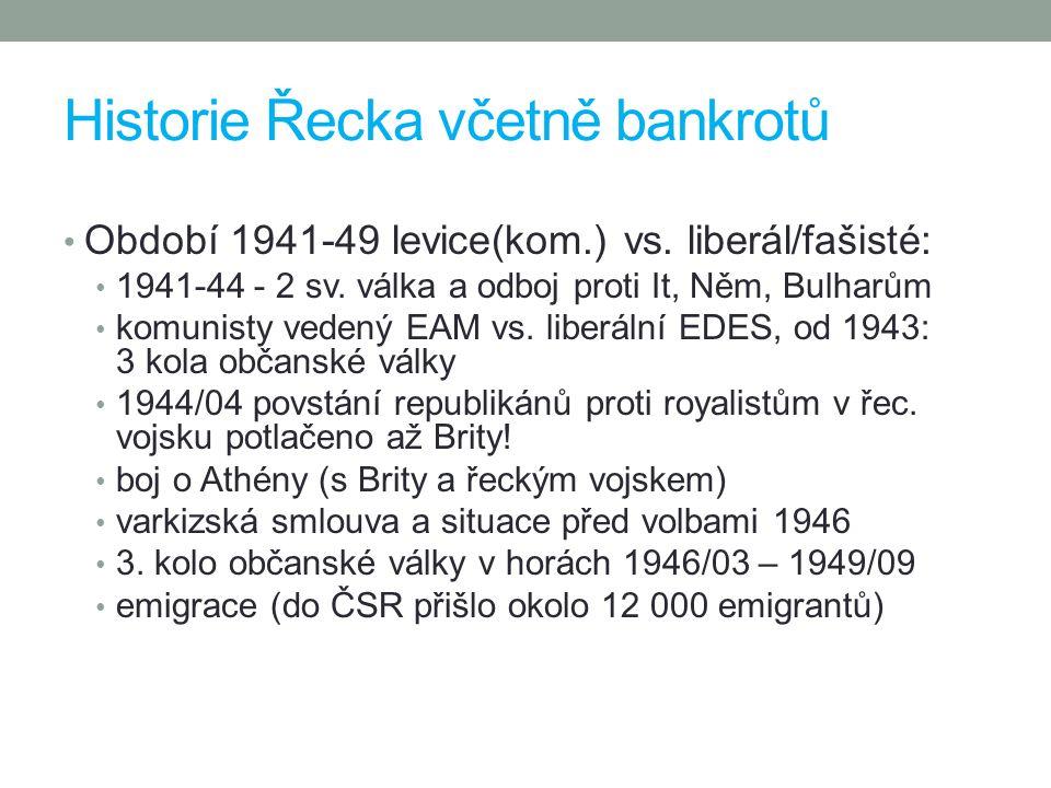 Historie Řecka včetně bankrotů Období 1941-49 levice(kom.) vs. liberál/fašisté: 1941-44 - 2 sv. válka a odboj proti It, Něm, Bulharům komunisty vedený