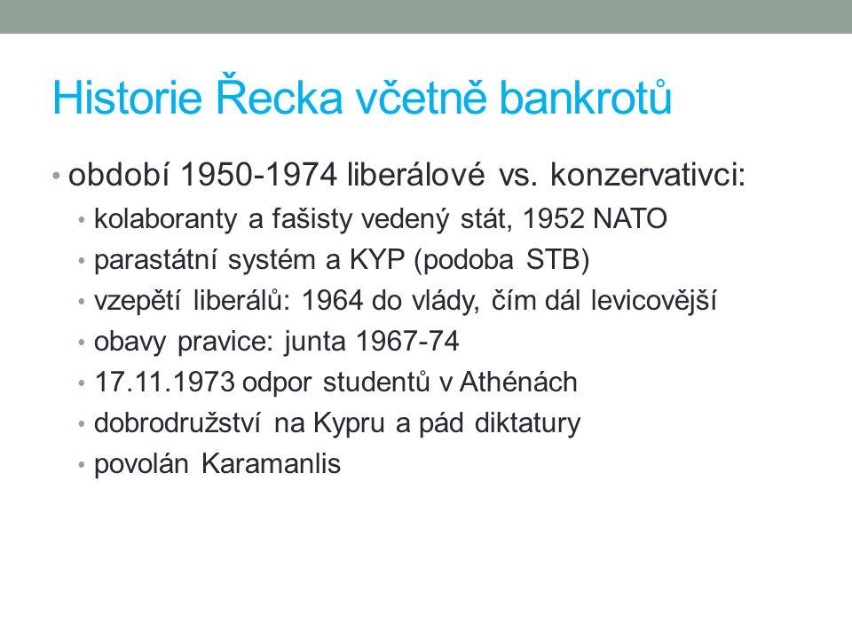 Historie Řecka včetně bankrotů období 1950-1974 liberálové vs. konzervativci: kolaboranty a fašisty vedený stát, 1952 NATO parastátní systém a KYP (po