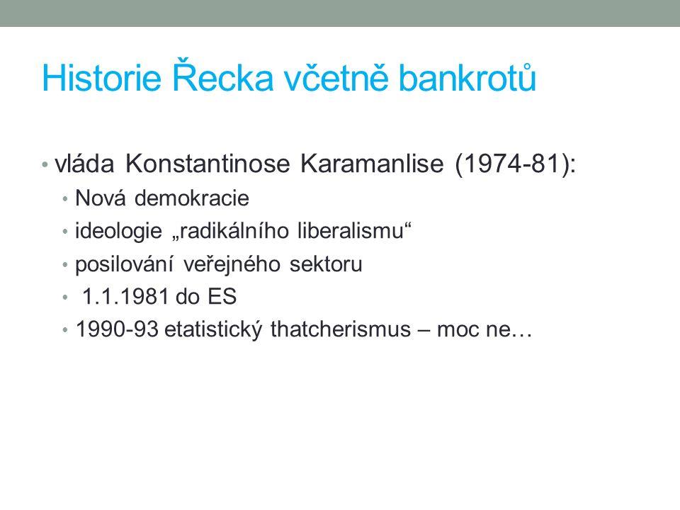 """Historie Řecka včetně bankrotů vláda Konstantinose Karamanlise (1974-81): Nová demokracie ideologie """"radikálního liberalismu"""" posilování veřejného sek"""