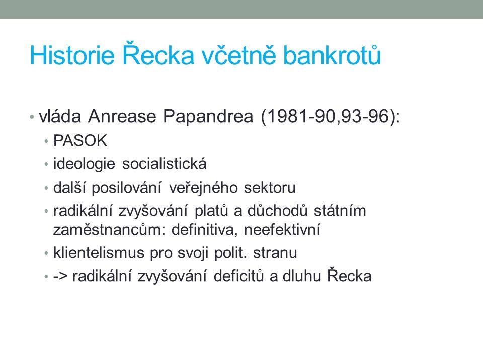 Historie Řecka včetně bankrotů vláda Anrease Papandrea (1981-90,93-96): PASOK ideologie socialistická další posilování veřejného sektoru radikální zvy