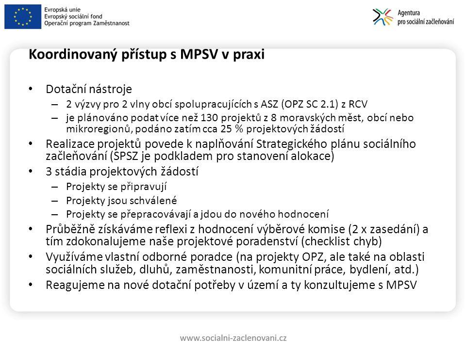 Koordinovaný přístup s MPSV v praxi Dotační nástroje – 2 výzvy pro 2 vlny obcí spolupracujících s ASZ (OPZ SC 2.1) z RCV – je plánováno podat více než 130 projektů z 8 moravských měst, obcí nebo mikroregionů, podáno zatím cca 25 % projektových žádostí Realizace projektů povede k naplňování Strategického plánu sociálního začleňování (SPSZ je podkladem pro stanovení alokace) 3 stádia projektových žádostí – Projekty se připravují – Projekty jsou schválené – Projekty se přepracovávají a jdou do nového hodnocení Průběžně získáváme reflexi z hodnocení výběrové komise (2 x zasedání) a tím zdokonalujeme naše projektové poradenství (checklist chyb) Využíváme vlastní odborné poradce (na projekty OPZ, ale také na oblasti sociálních služeb, dluhů, zaměstnanosti, komunitní práce, bydlení, atd.) Reagujeme na nové dotační potřeby v území a ty konzultujeme s MPSV