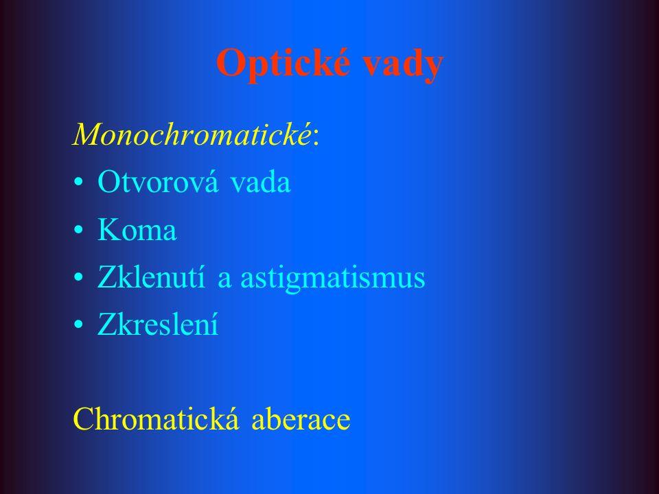 Optické vady Monochromatické: Otvorová vada Koma Zklenutí a astigmatismus Zkreslení Chromatická aberace