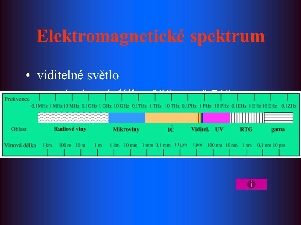 Elektromagnetické spektrum viditelné světlo rozsah vlnové délky: 390 nm až 760 nm