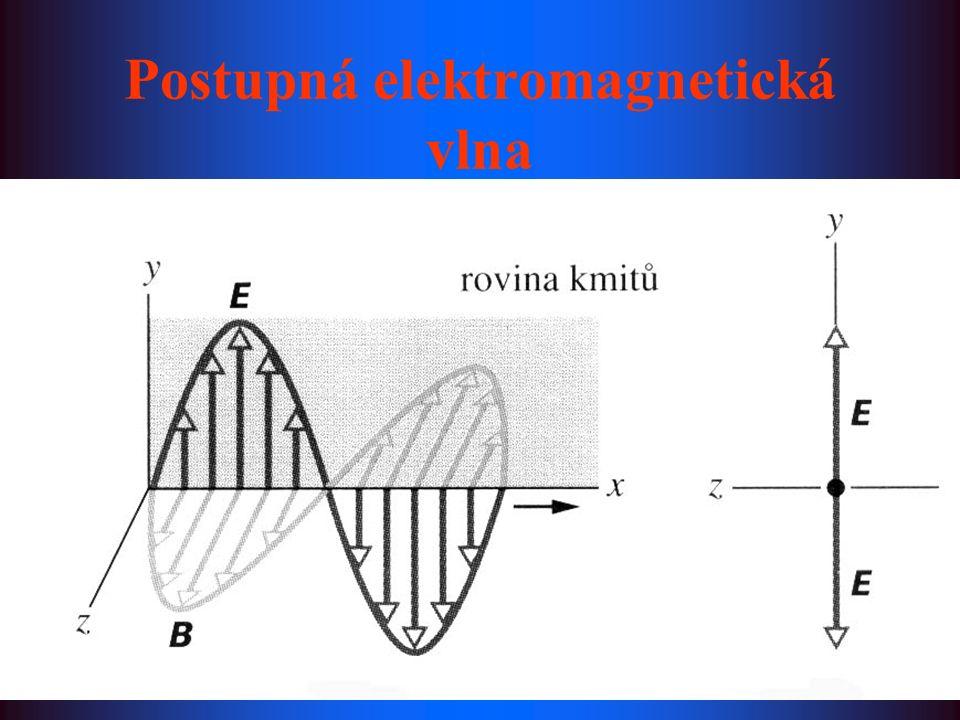 Postupná elektromagnetická vlna vektor intenzity elektrického i magnetického pole je vždy kolmý na směr šíření vlny příčné vlnění