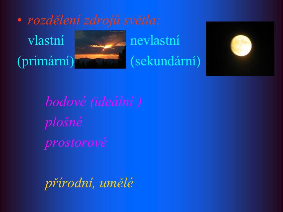 rozdělení zdrojů světla: vlastní nevlastní (primární)(sekundární) bodové (ideální ) plošné prostorové přírodní, umělé