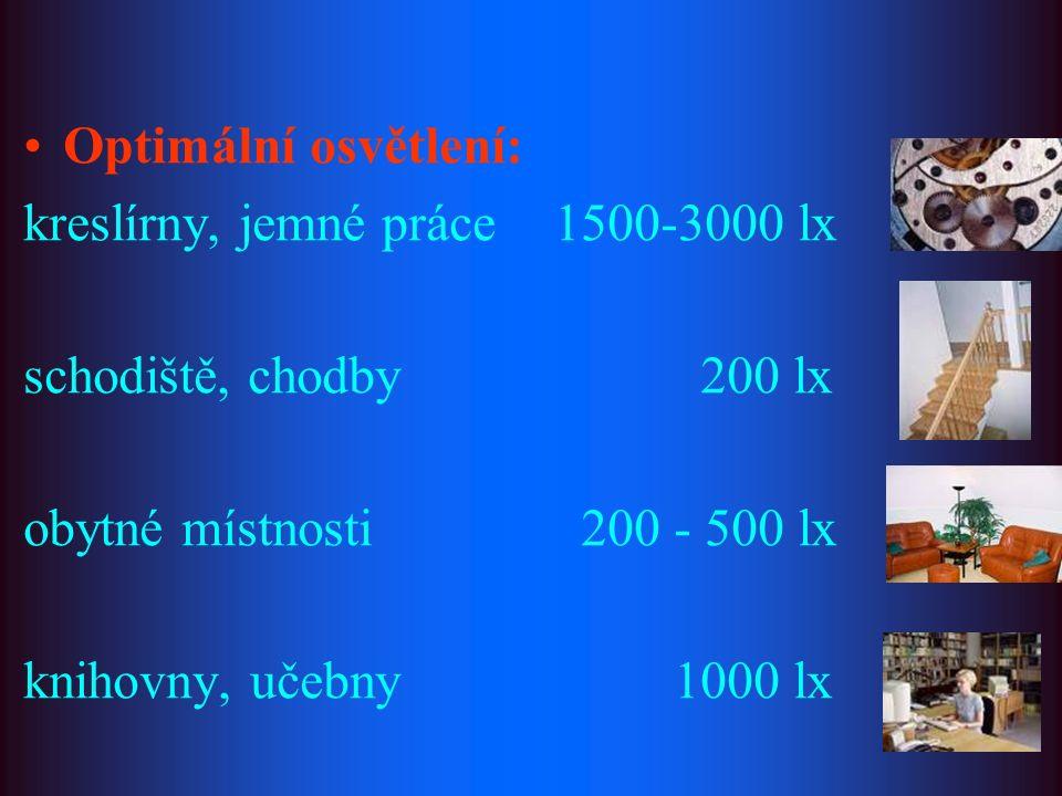 Optimální osvětlení: kreslírny, jemné práce1500-3000 lx schodiště, chodby 200 lx obytné místnosti 200 - 500 lx knihovny, učebny 1000 lx
