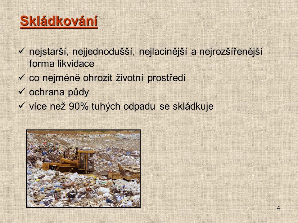 4 Skládkování nejstarší, nejjednodušší, nejlacinější a nejrozšířenější forma likvidace co nejméně ohrozit životní prostředí ochrana půdy více než 90% tuhých odpadu se skládkuje