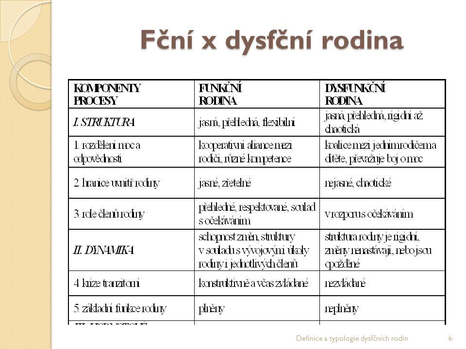 Fční x dysfční rodina Fční x dysfční rodina 6Definice a typologie dysfčních rodin