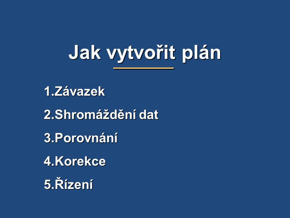 Jak vytvořit plán 1.Závazek 2.Shromáždění dat 3.Porovnání 4.Korekce 5.Řízení