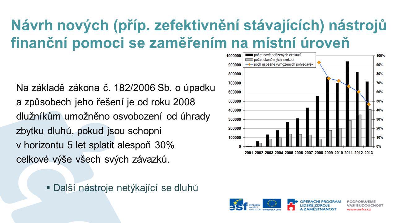 Návrh nových (příp. zefektivnění stávajících) nástrojů finanční pomoci se zaměřením na místní úroveň Na základě zákona č. 182/2006 Sb. o úpadku a způs