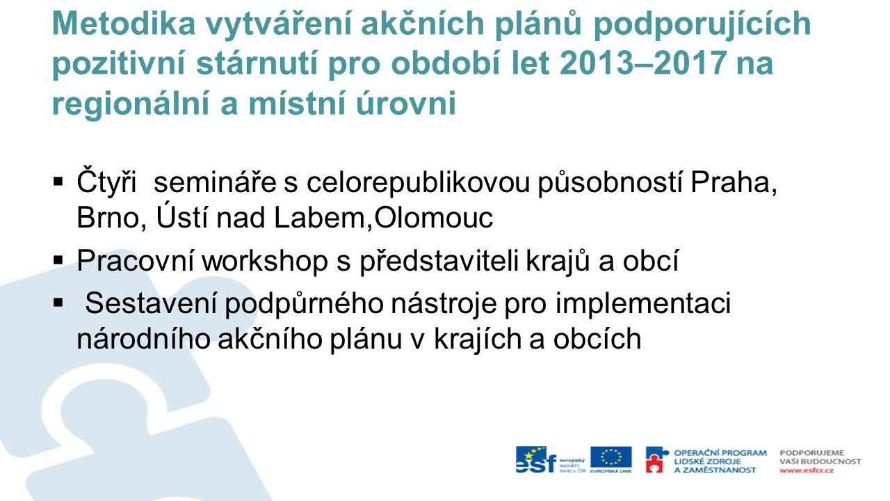 Metodika vytváření akčních plánů podporujících pozitivní stárnutí pro období let 2013–2017 na regionální a místní úrovni  Čtyři semináře s celorepubl