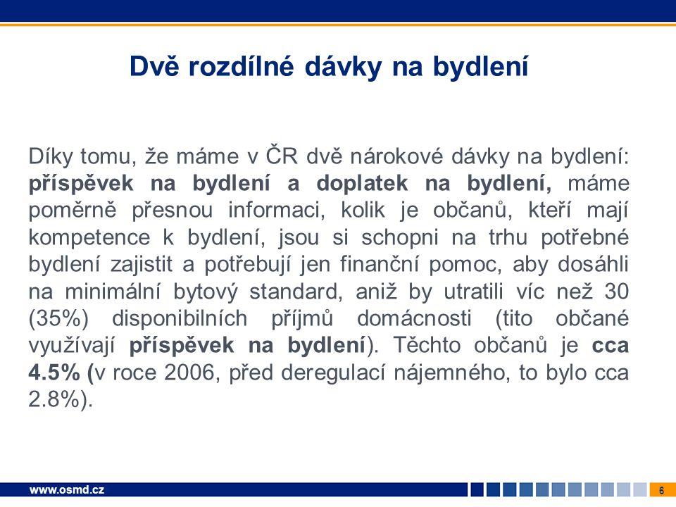 7 www.osmd.cz Doplatek na bydlení Stejně tak víme kolik občanů je v hmotné nouzi a využívá doplatek na bydlení.